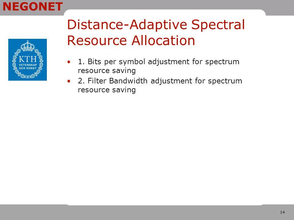14 NEGONET Distance-Adaptive Spectral Resource Allocation 1. Bits per symbol adjustment for spectrum resource saving 2. Filter Bandwidth adjustment fo