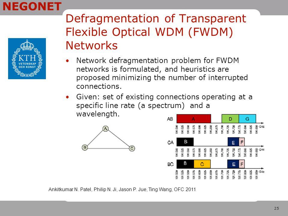 25 NEGONET Defragmentation of Transparent Flexible Optical WDM (FWDM) Networks Network defragmentation problem for FWDM networks is formulated, and he