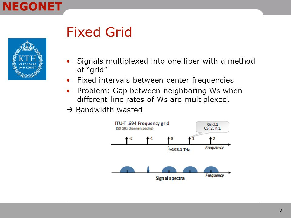 3 NEGONET Fixed Grid Signals multiplexed into one fiber with a method of grid Fixed intervals between center frequencies Problem: Gap between neighboring Ws when different line rates of Ws are multiplexed.