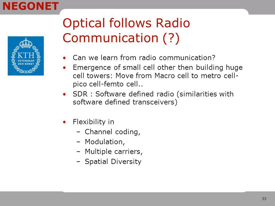 33 NEGONET Optical follows Radio Communication (?) Can we learn from radio communication.