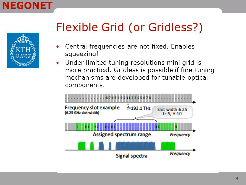 4 NEGONET Flexible Grid (or Gridless ) Central frequencies are not fixed.