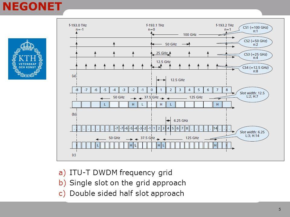 5 NEGONET a)ITU-T DWDM frequency grid b)Single slot on the grid approach c)Double sided half slot approach