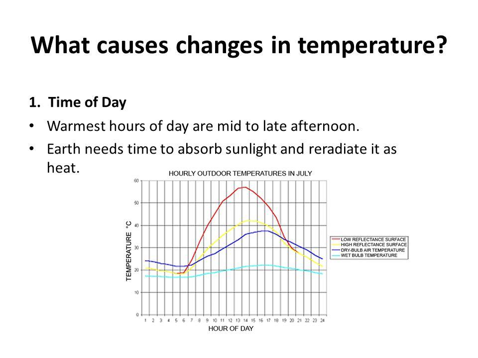 2. Latitude3. Season More direct rays equal warmer temperatures