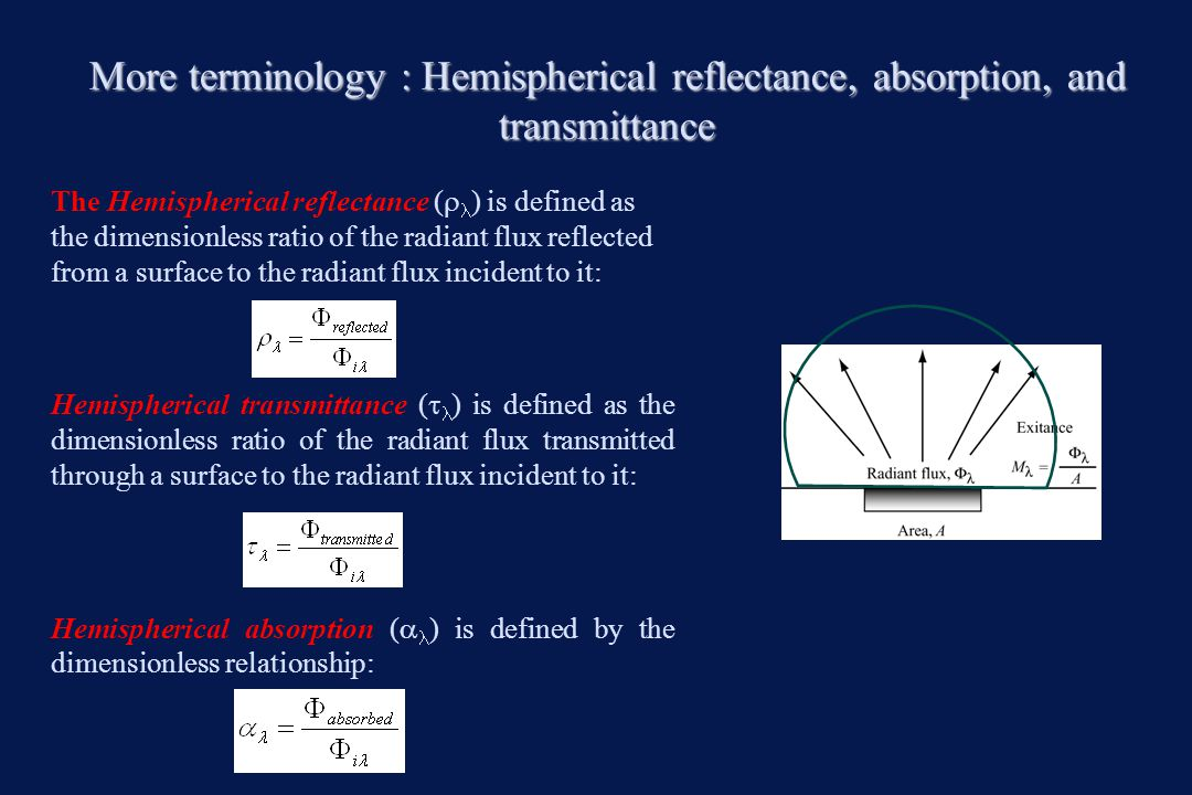 More terminology : Hemispherical reflectance, absorption, and transmittance The Hemispherical reflectance (  ) is defined as the dimensionless ratio
