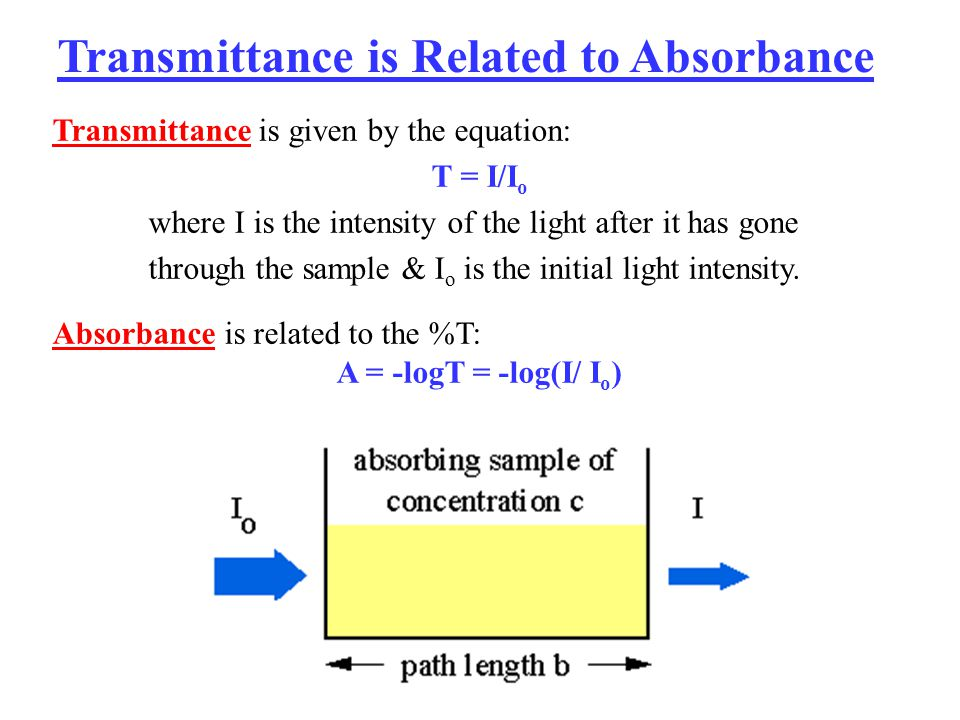 Transmittance is given by the equation: T = I/I o where I is the intensity of the light after it has gone through the sample & I o is the initial ligh