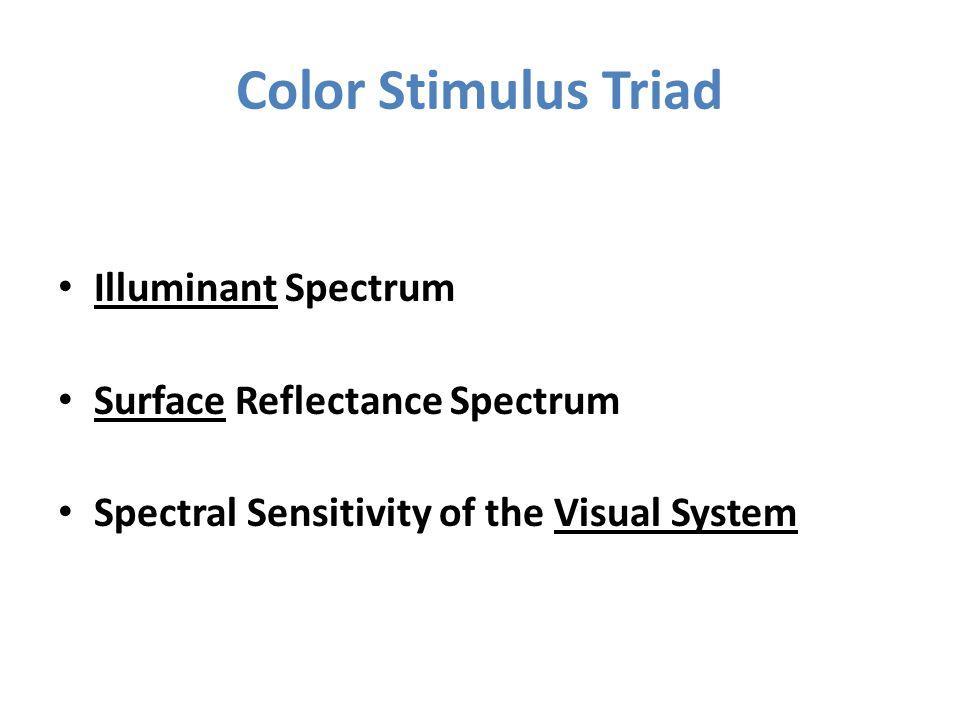 Color Stimulus Triad Illuminant Spectrum Surface Reflectance Spectrum Spectral Sensitivity of the Visual System