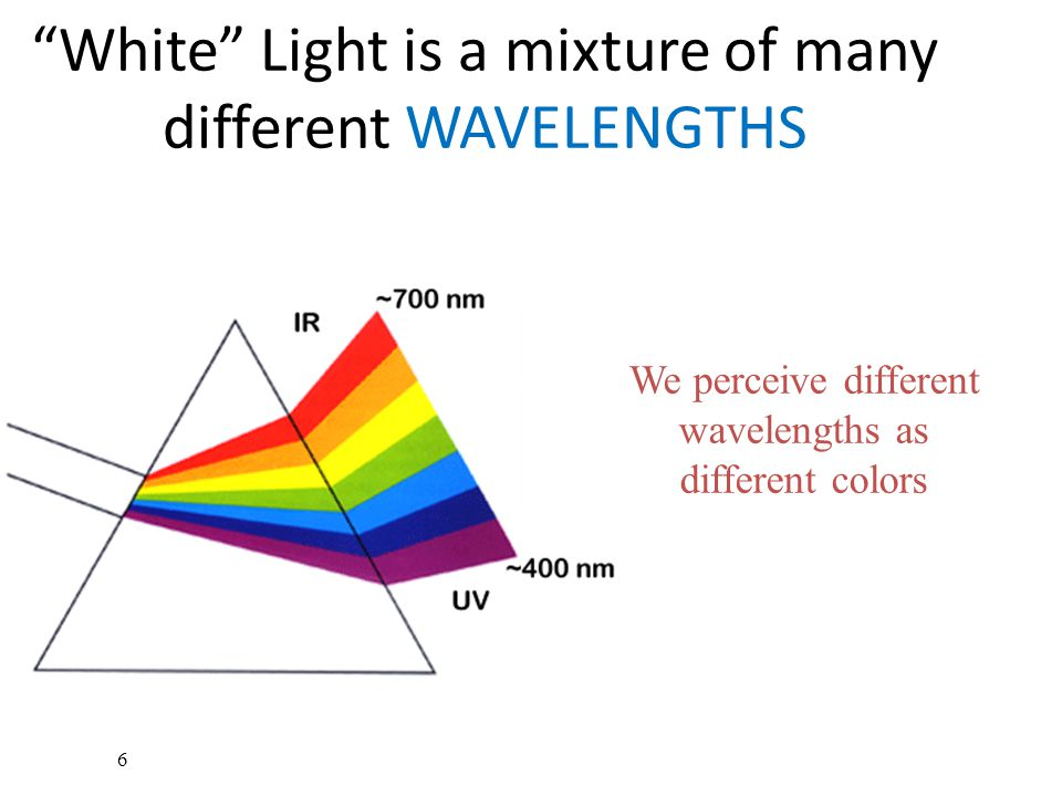 Color Specification Systems (Hue,Saturation,Brightness) CIE (1931) Chromaticity (x,y) captures hue x saturation Munsell Color System (18 Hues, 18 Chroma; 10 Values) Pantone (Proprietary Color Matching Standards)