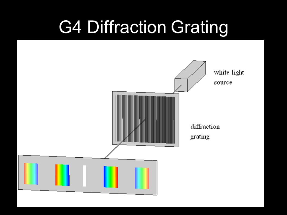 G4 Diffraction Grating