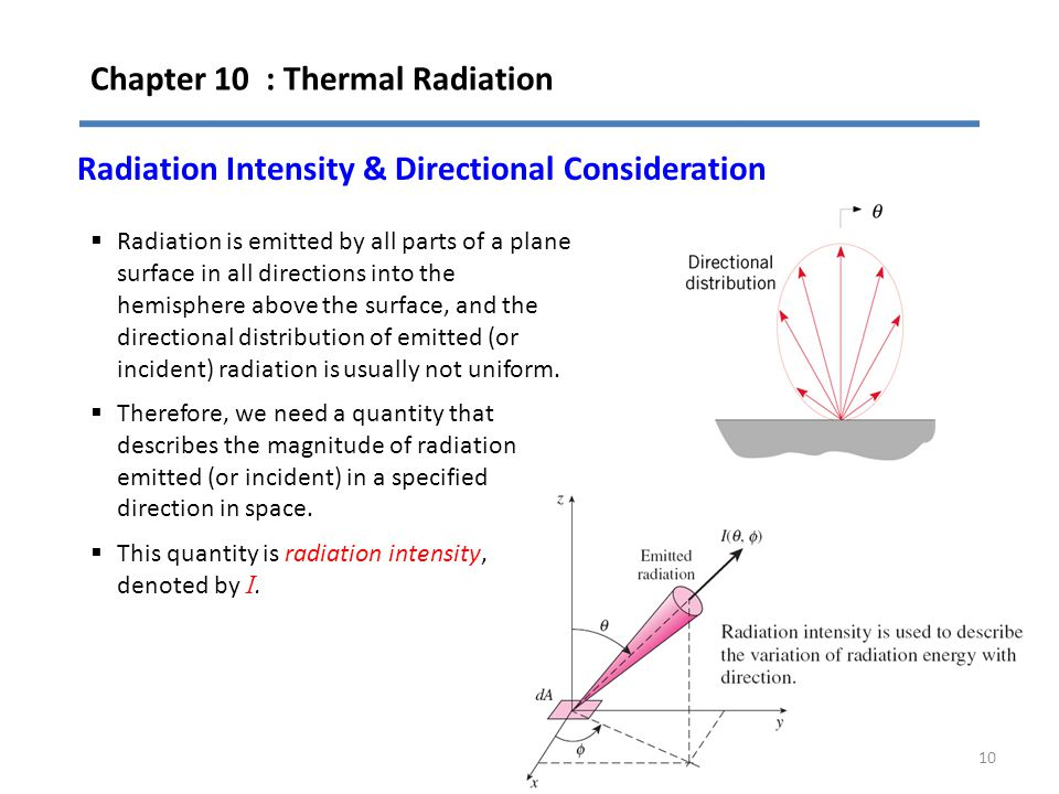 Chapter 10 : Thermal Radiation 10 Radiation Intensity & Directional Consideration  Radiation is emitted by all parts of a plane surface in all direct