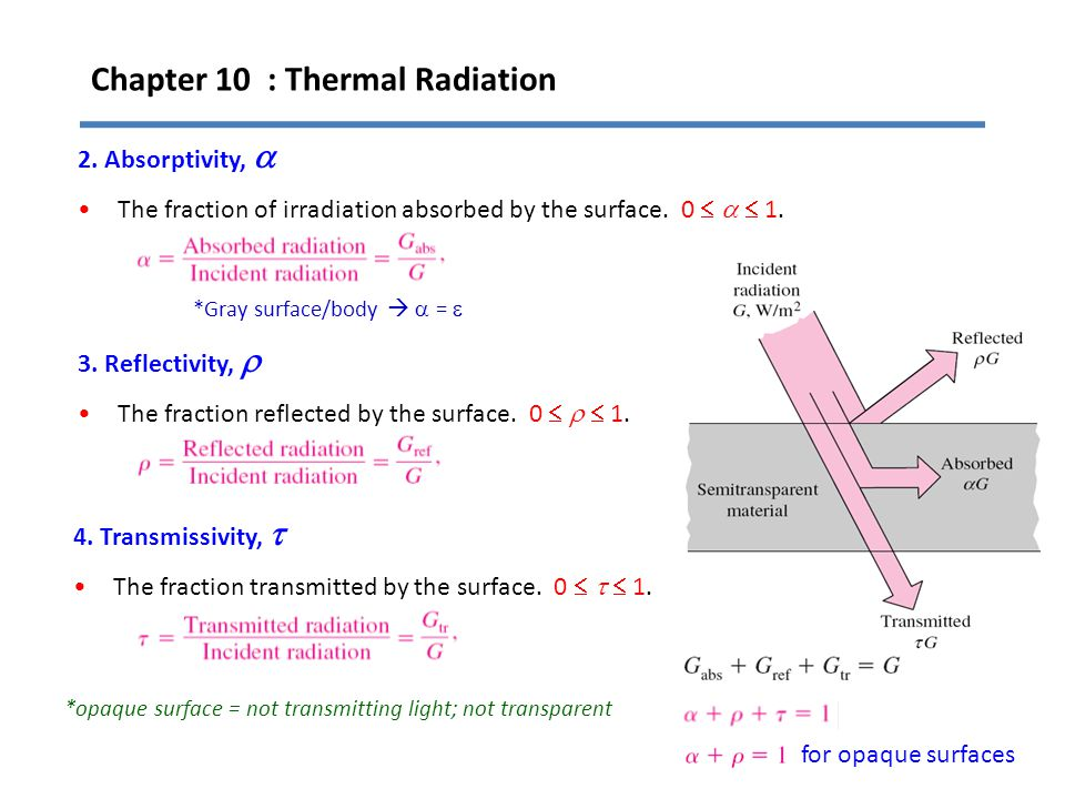 Chapter 10 : Thermal Radiation 33 2. Absorptivity,  The fraction of irradiation absorbed by the surface. 0    1. 3. Reflectivity,  The fraction r