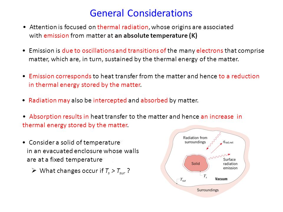 General Considerations Attention is focused on thermal radiation, whose origins are associated with emission from matter at an absolute temperature (K