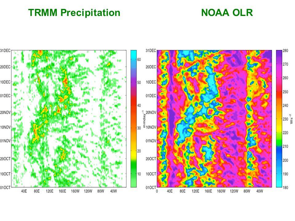 TRMM PrecipitationNOAA OLR