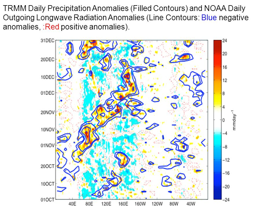TRMM Daily Precipitation Anomalies (Filled Contours) and NOAA Daily Outgoing Longwave Radiation Anomalies (Line Contours: Blue negative anomalies, :Red positive anomalies).