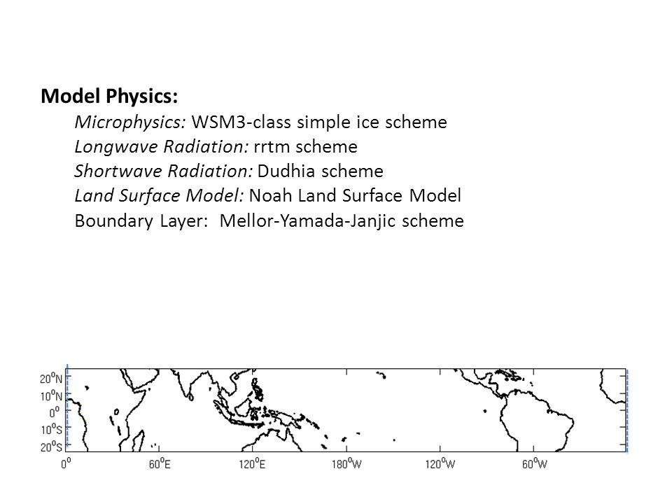 Model Physics: Microphysics: WSM3-class simple ice scheme Longwave Radiation: rrtm scheme Shortwave Radiation: Dudhia scheme Land Surface Model: Noah Land Surface Model Boundary Layer: Mellor-Yamada-Janjic scheme
