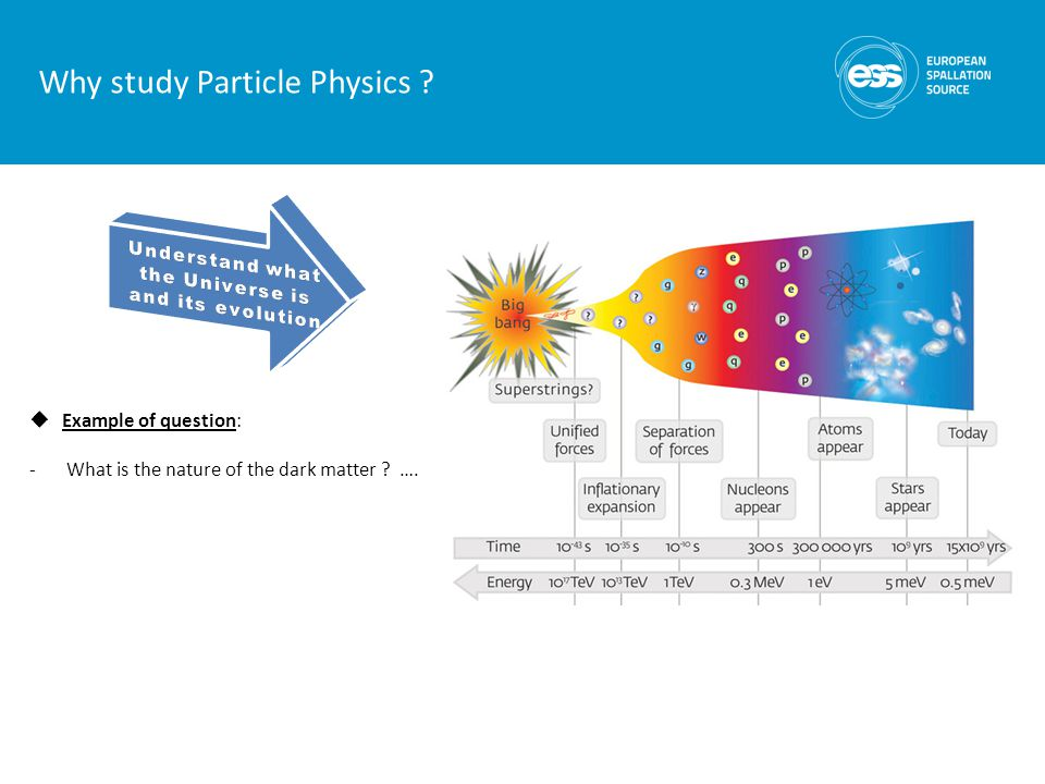 Why study Particle Physics  Example of question: -What is the nature of the dark matter ….