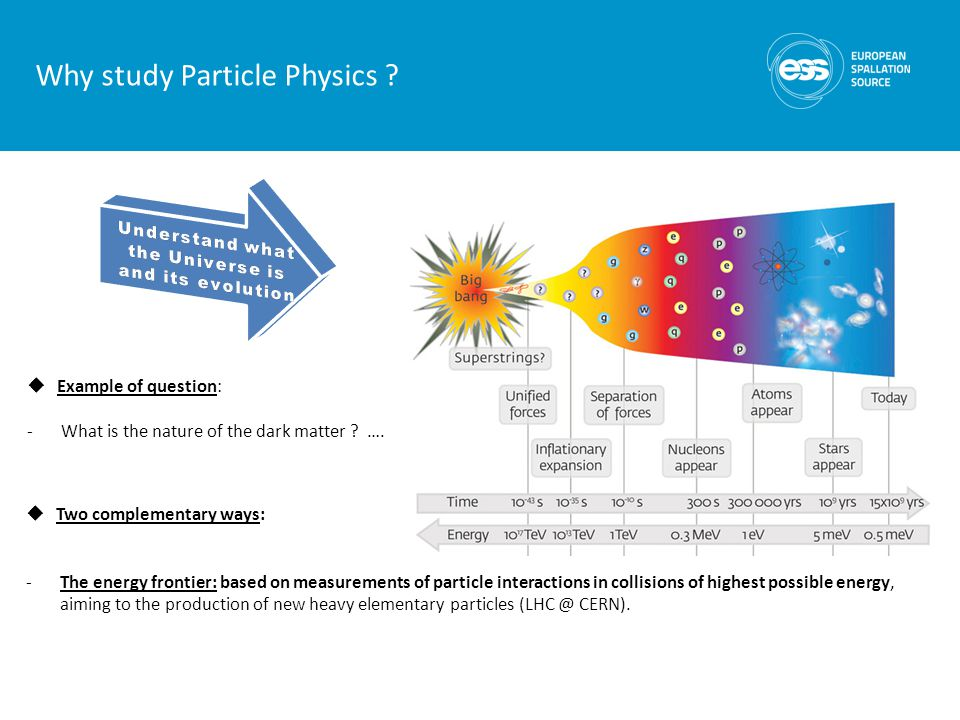 Why study Particle Physics .