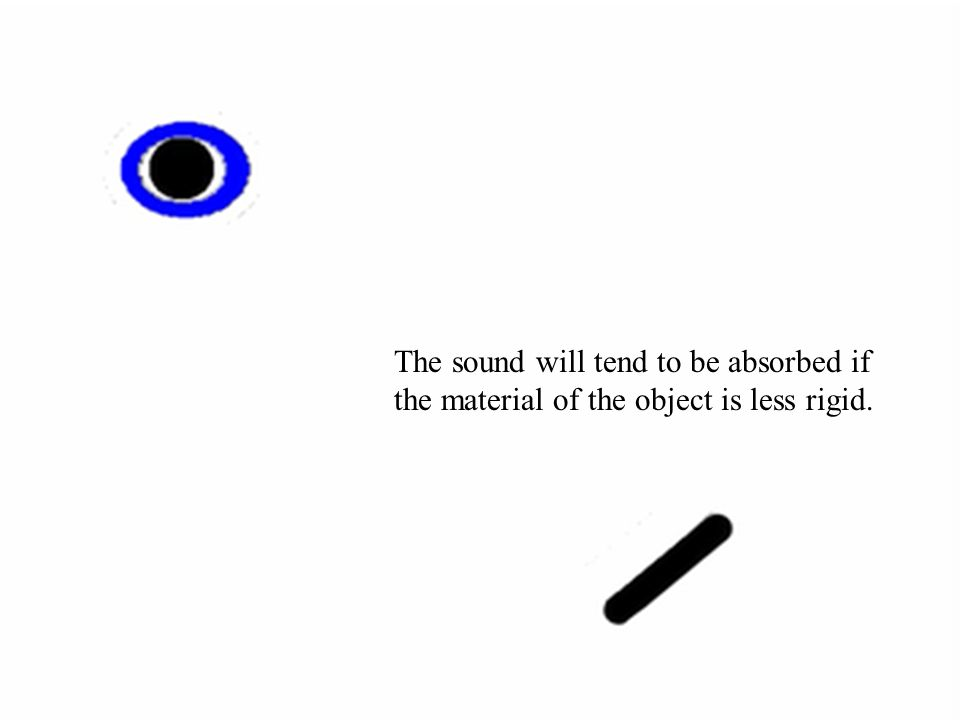 The sound will tend to be absorbed if the material of the object is less rigid.