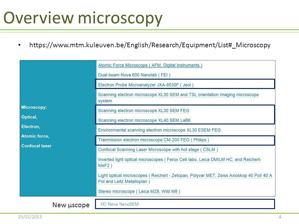 Sample preparation at MTM https://www.mtm.kuleuven.be/English/Research/Equipment/List#_Sample_preparation 23/01/201315