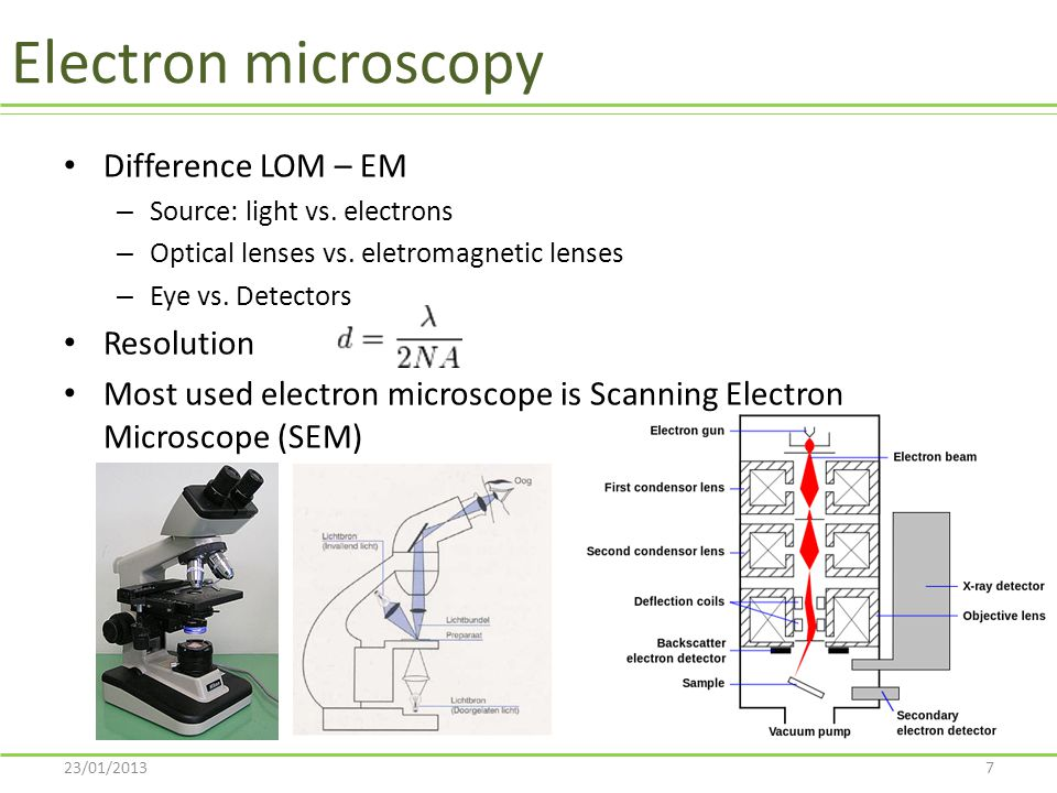 SEM detectors Typical detectors – Secondary electron detector (SE) Good spatial resolution Topography – Backscattered electron detector (BSE) Strong atomic number contrast – X-ray detector Elemental analysis Different signals originate from different interaction volumes Effect of voltage on interaction volume 23/01/20138