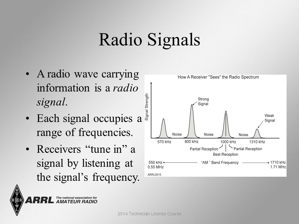 Radio Signals A radio wave carrying information is a radio signal.