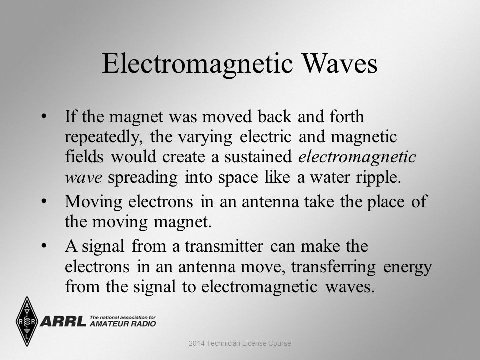 Electromagnetic Waves If the magnet was moved back and forth repeatedly, the varying electric and magnetic fields would create a sustained electromagnetic wave spreading into space like a water ripple.