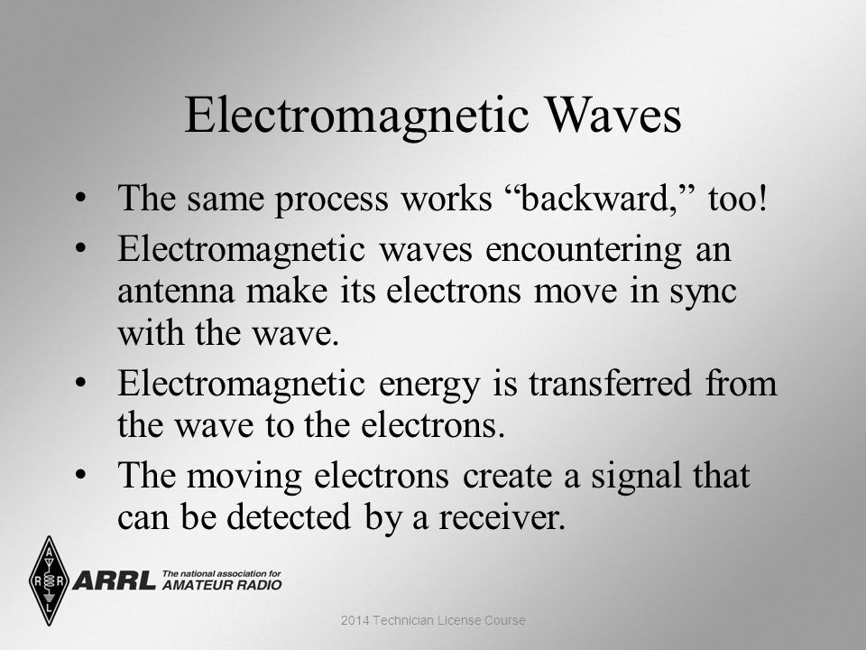 Electromagnetic Waves The same process works backward, too.