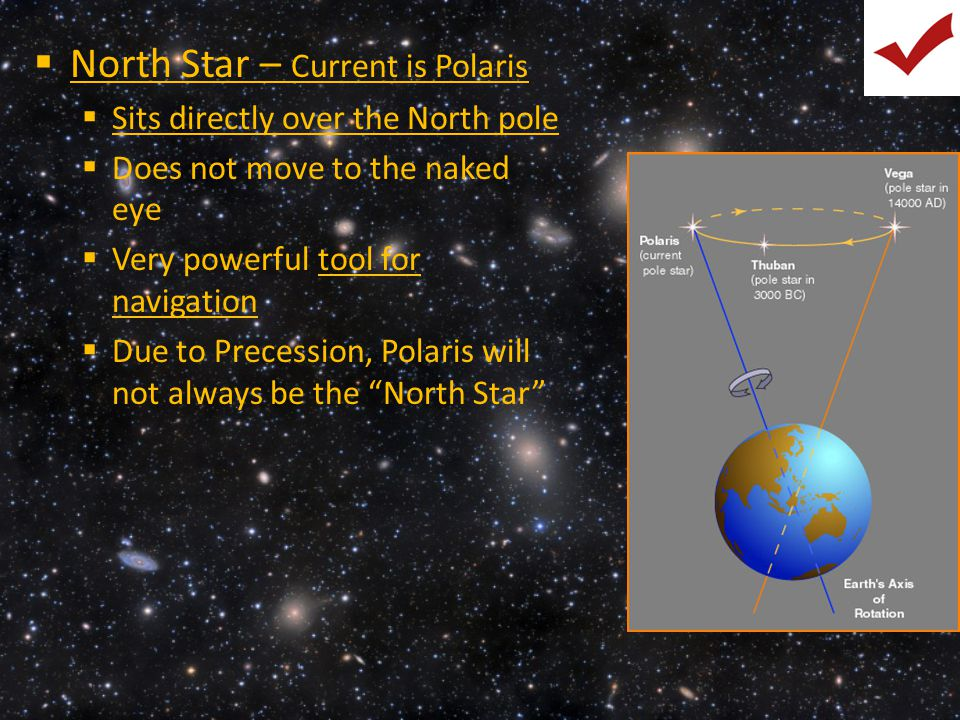  North Star – Current is Polaris  Sits directly over the North pole  Does not move to the naked eye  Very powerful tool for navigation  Due to Pr