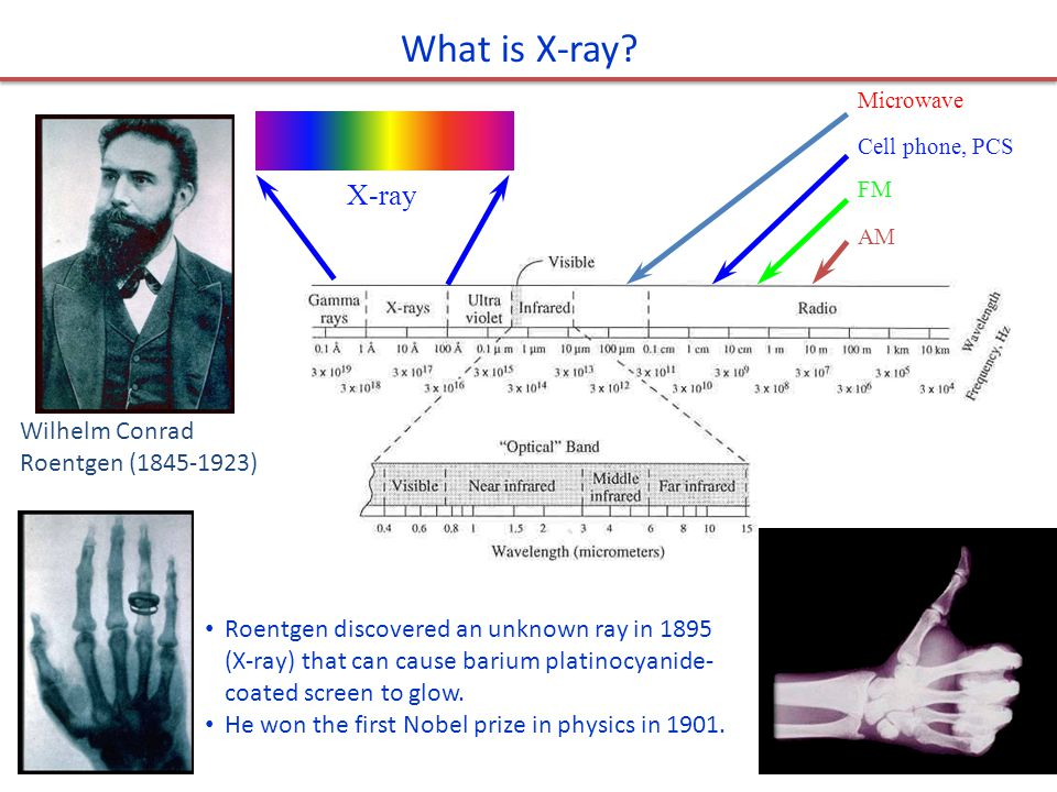 Wilhelm Conrad Roentgen (1845-1923) What is X-ray? Roentgen discovered an unknown ray in 1895 (X-ray) that can cause barium platinocyanide- coated scr