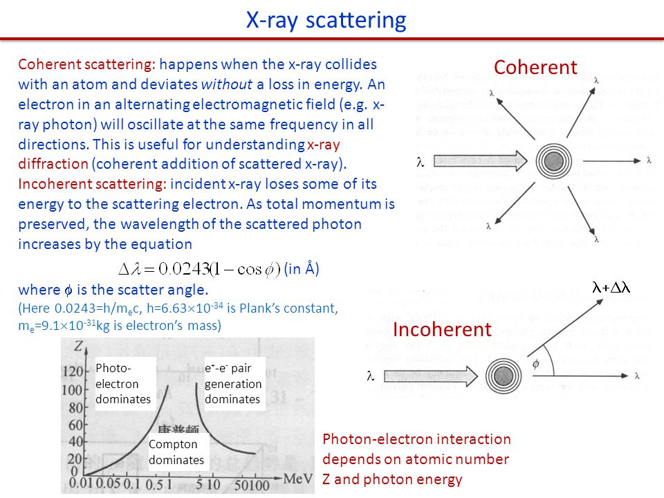 Coherent Incoherent  Coherent scattering: happens when the x-ray collides with an atom and deviates without a loss in energy. An electron in an alte