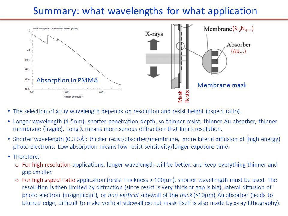 Summary: what wavelengths for what application The selection of x-ray wavelength depends on resolution and resist height (aspect ratio). Longer wavele