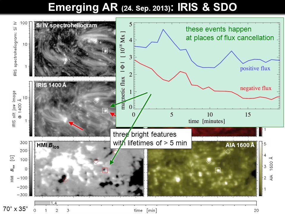 Emerging AR (24. Sep.