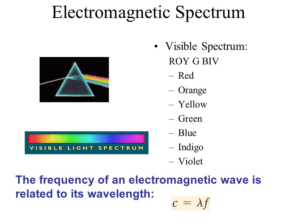 Electromagnetic Spectrum Visible Spectrum: ROY G BIV –Red –Orange –Yellow –Green –Blue –Indigo –Violet The frequency of an electromagnetic wave is rel