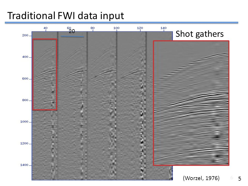 7 Offset gathers h=1350 20 New FWI data input (Worzel, 1976) 6