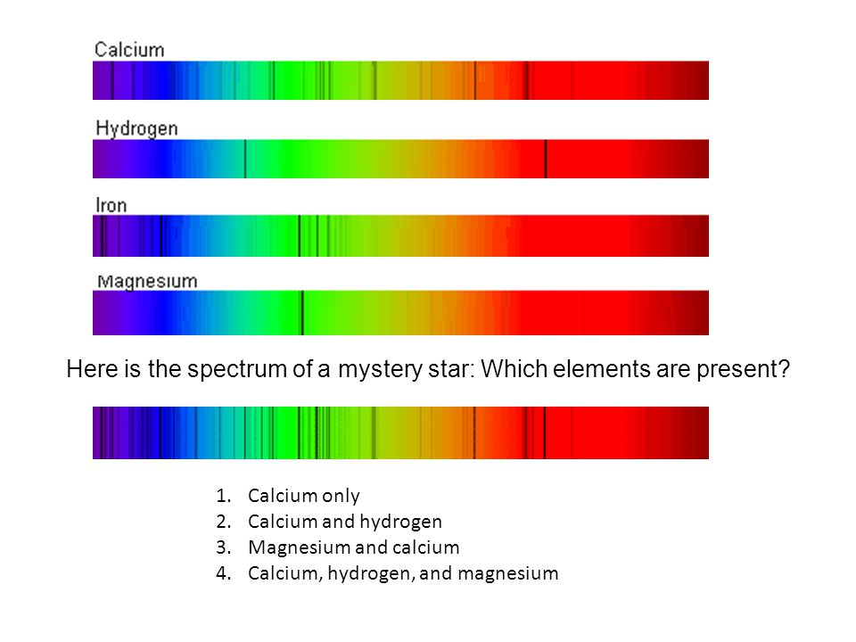 Here is the spectrum of a mystery star: Which elements are present.