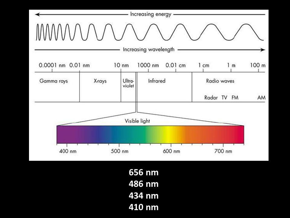 656 nm 486 nm 434 nm 410 nm