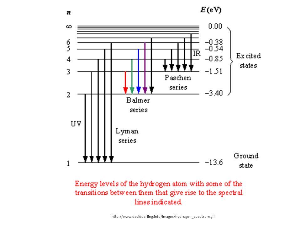 http://www.daviddarling.info/images/hydrogen_spectrum.gif