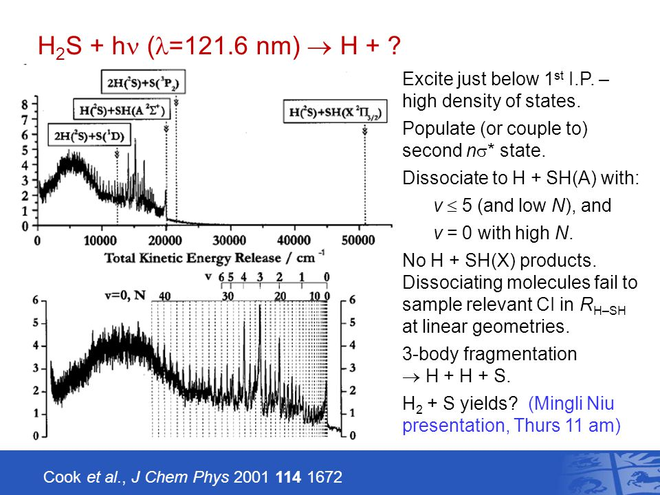H 2 S + h ( =121.6 nm)  H + . Cook et al., J Chem Phys 2001 114 1672 Excite just below 1 st I.P.