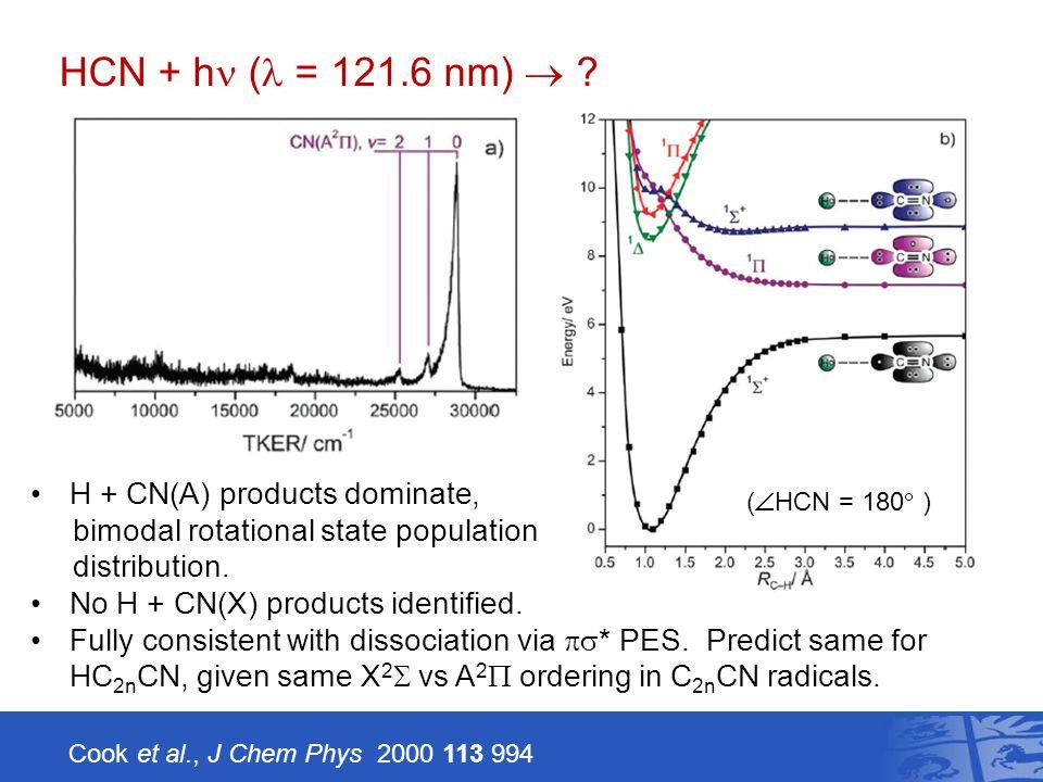 HCN + h ( = 121.6 nm)  .