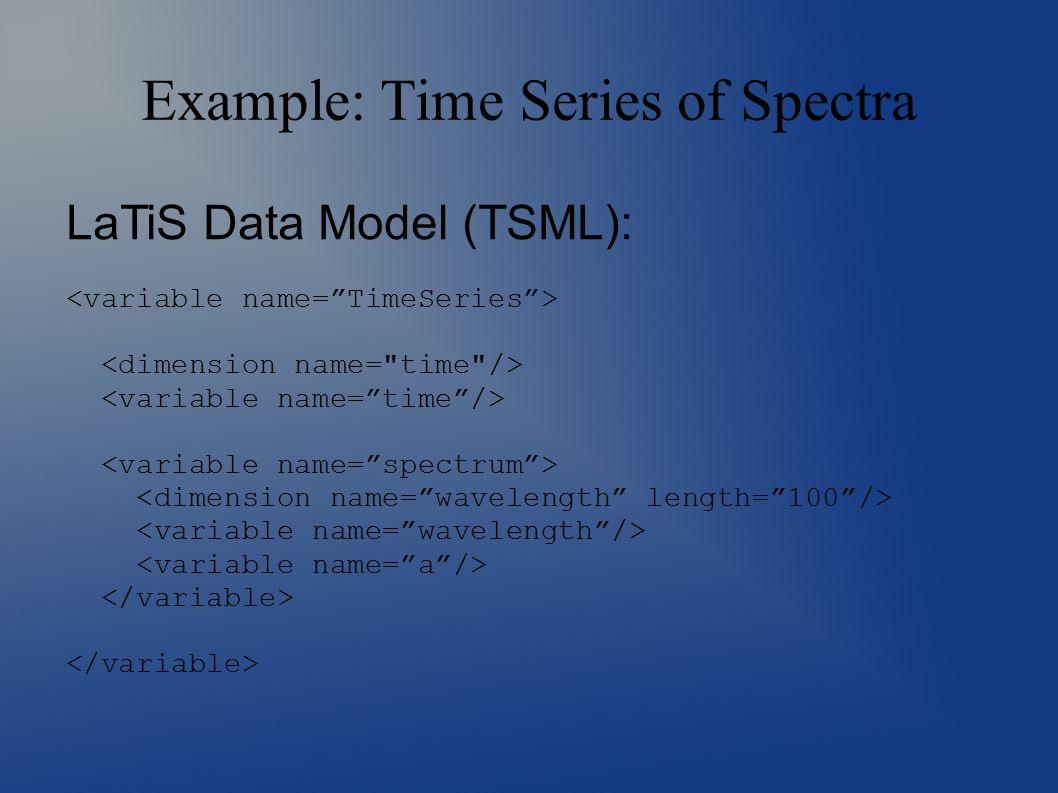Example: Time Series of Spectra LaTiS Data Model (TSML):