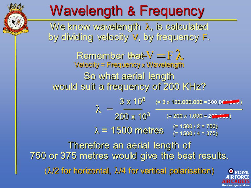 What is the optimum length for a half-wave aerial that requires to transmit and receive 1 MHz signals.