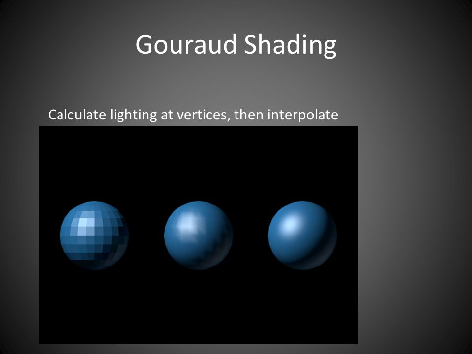 Gouraud Shading Calculate lighting at vertices, then interpolate