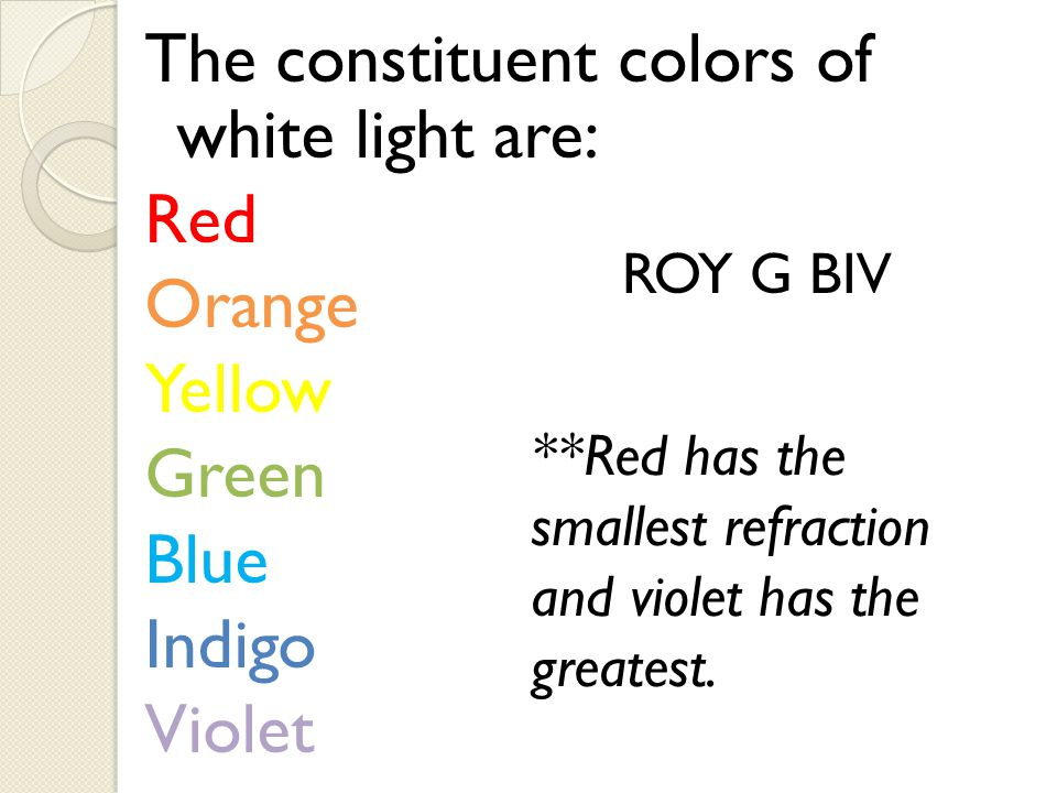 The constituent colors of white light are: Red Orange Yellow Green Blue Indigo Violet ROY G BIV **Red has the smallest refraction and violet has the greatest.