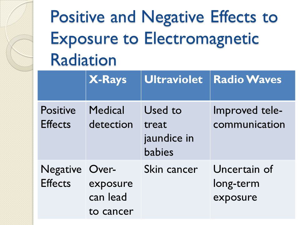 Positive and Negative Effects to Exposure to Electromagnetic Radiation X-RaysUltravioletRadio Waves Positive Effects Medical detection Used to treat jaundice in babies Improved tele- communication Negative Effects Over- exposure can lead to cancer Skin cancerUncertain of long-term exposure