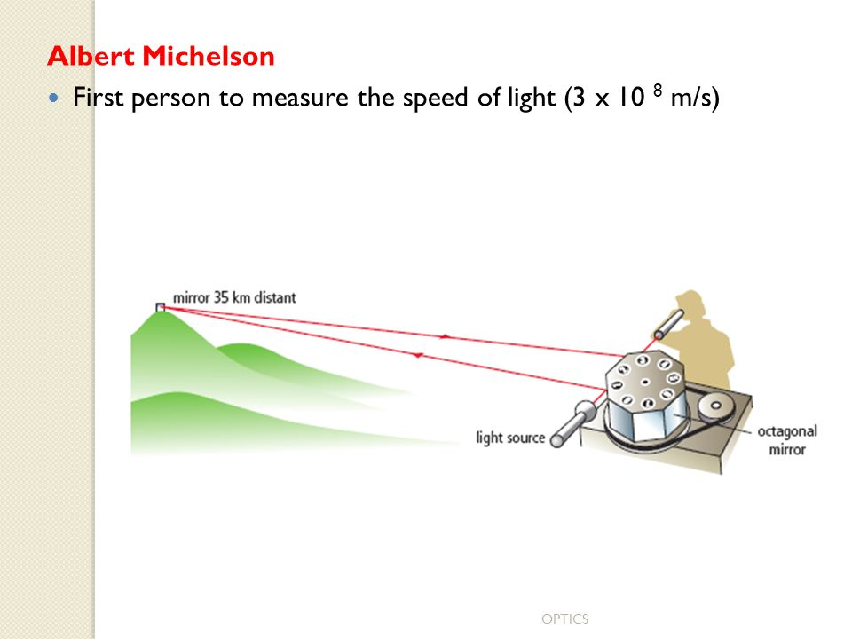 OPTICS Albert Michelson First person to measure the speed of light (3 x 10 8 m/s)