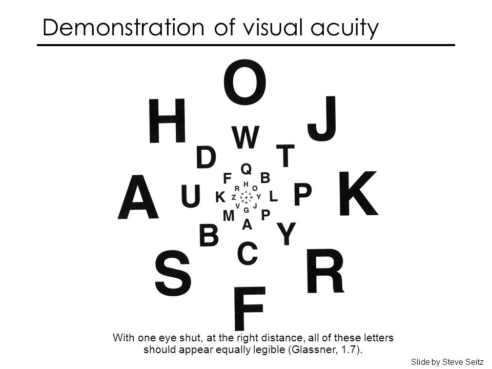 Demonstration of visual acuity With one eye shut, at the right distance, all of these letters should appear equally legible (Glassner, 1.7). Slide by