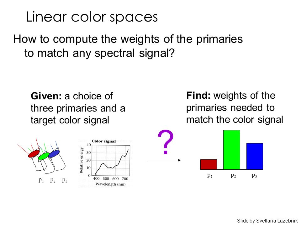 Linear color spaces How to compute the weights of the primaries to match any spectral signal.