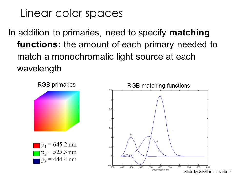 Linear color spaces In addition to primaries, need to specify matching functions: the amount of each primary needed to match a monochromatic light source at each wavelength RGB matching functions RGB primaries Slide by Svetlana Lazebnik