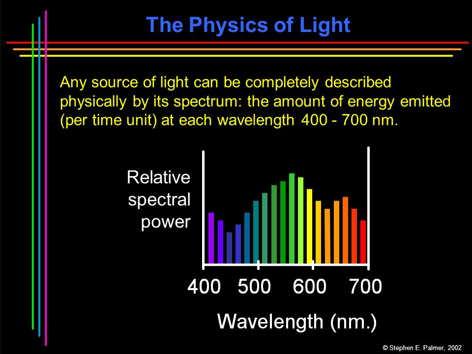 The Physics of Light Any source of light can be completely described physically by its spectrum: the amount of energy emitted (per time unit) at each wavelength 400 - 700 nm.