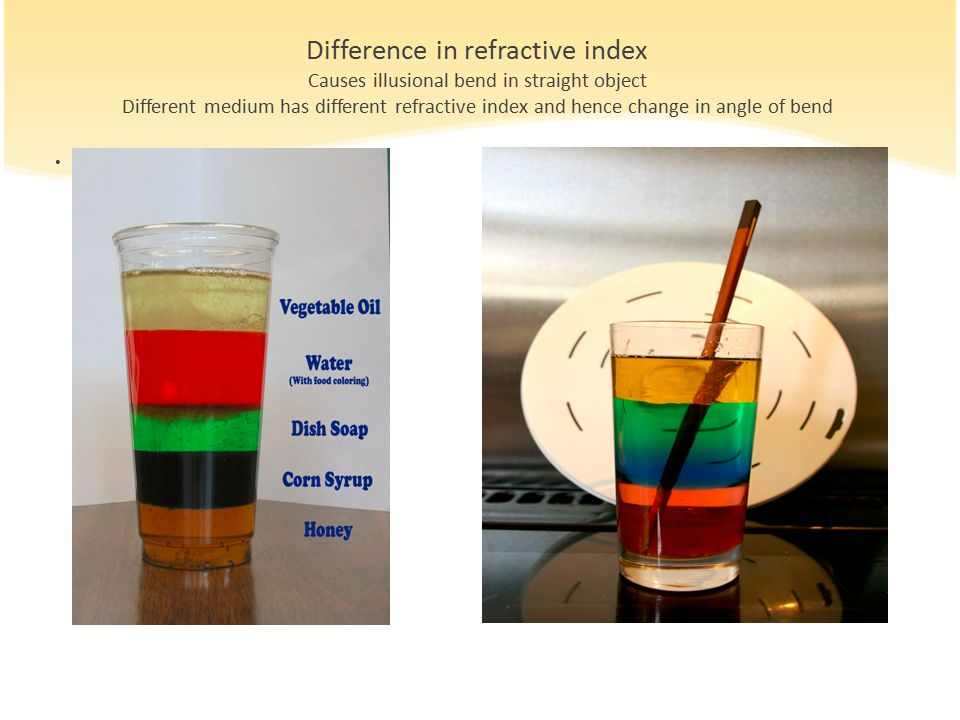 Difference in refractive index Causes illusional bend in straight object Different medium has different refractive index and hence change in angle of