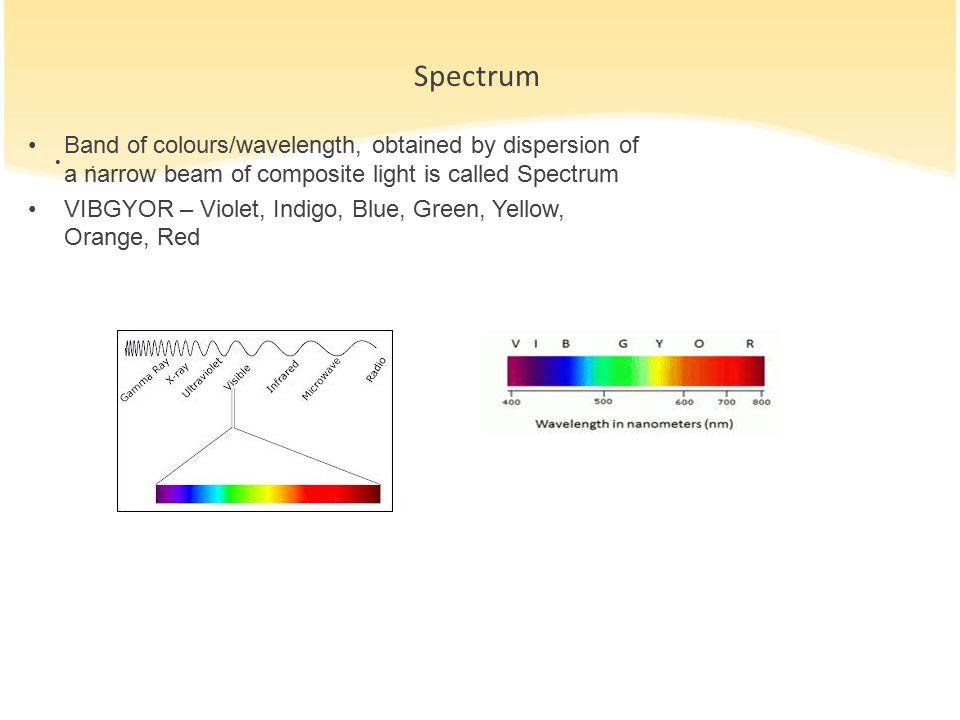Spectrum experiments by Newton.